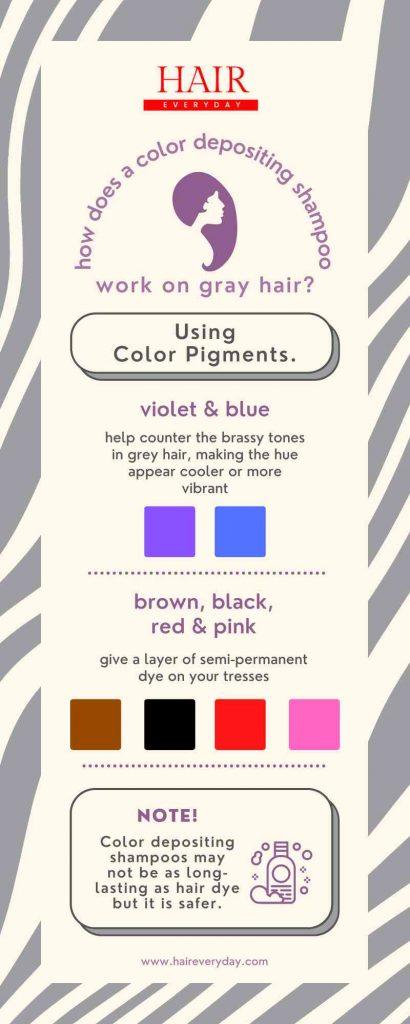 how color depositing shampoos work